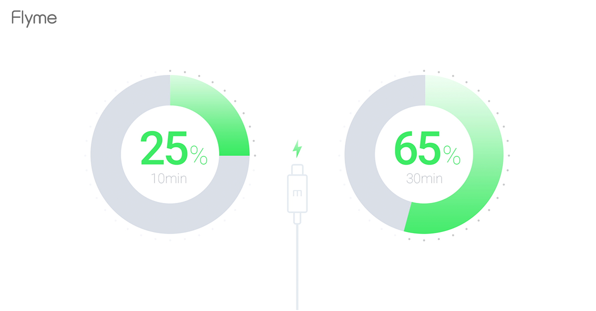 Charging speed.png