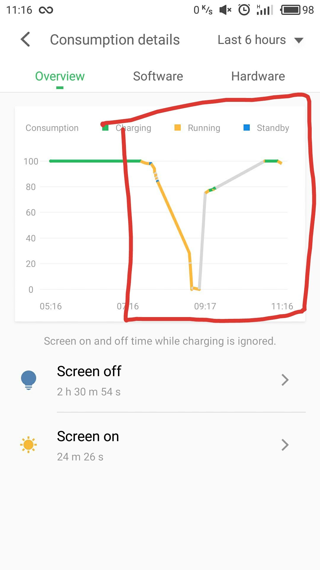 Battery Usage Detail.jpg