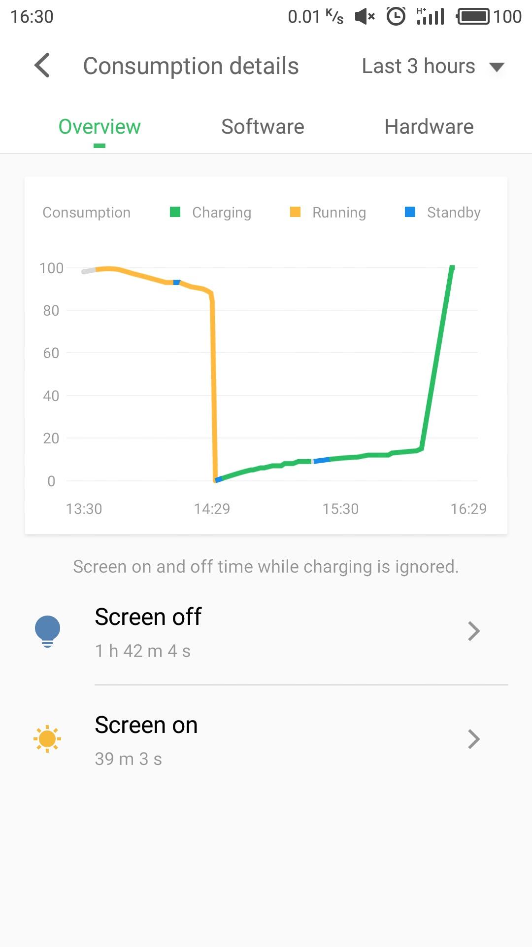 Battery Usage Detail 2.jpg
