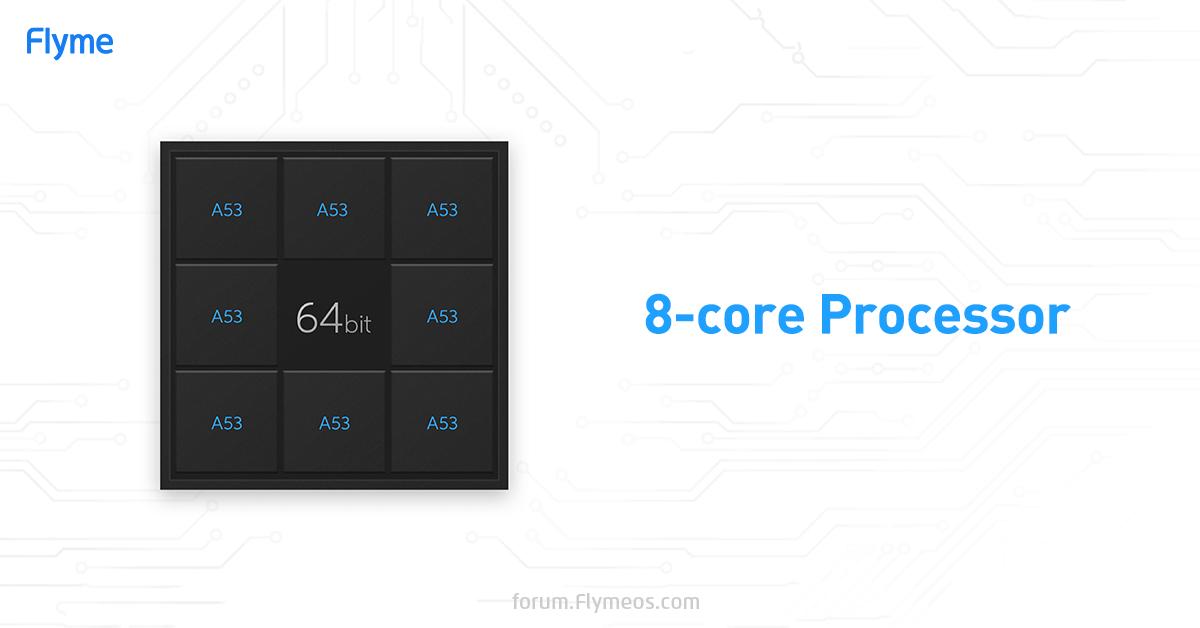 6-8-core Processor .png
