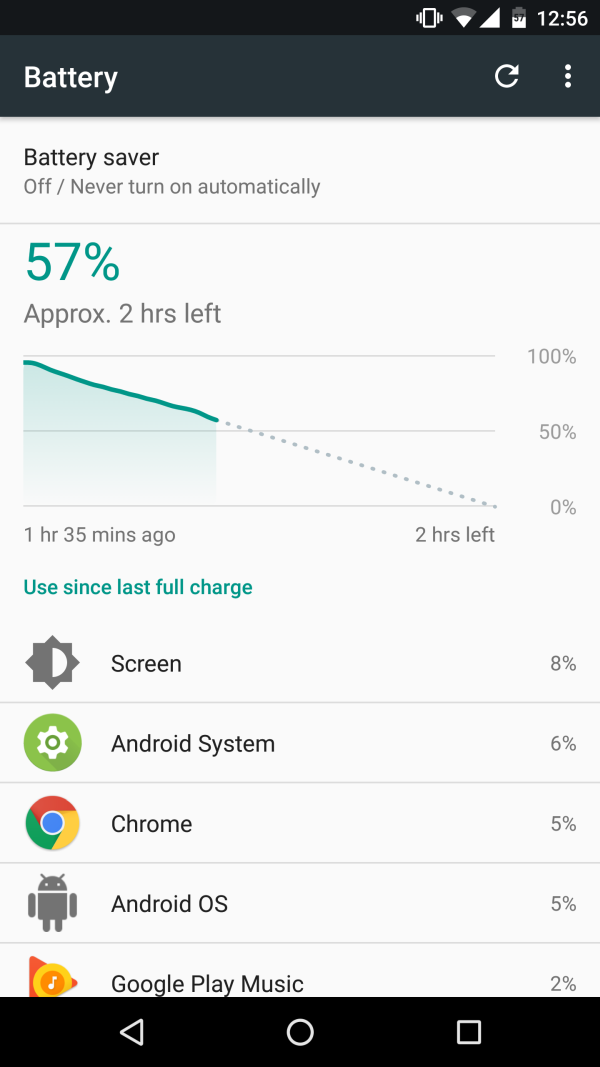 Android-Nougat-battery-issue.png