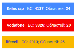 4G-1800-2600 towers Ukraine_09.10.18.png